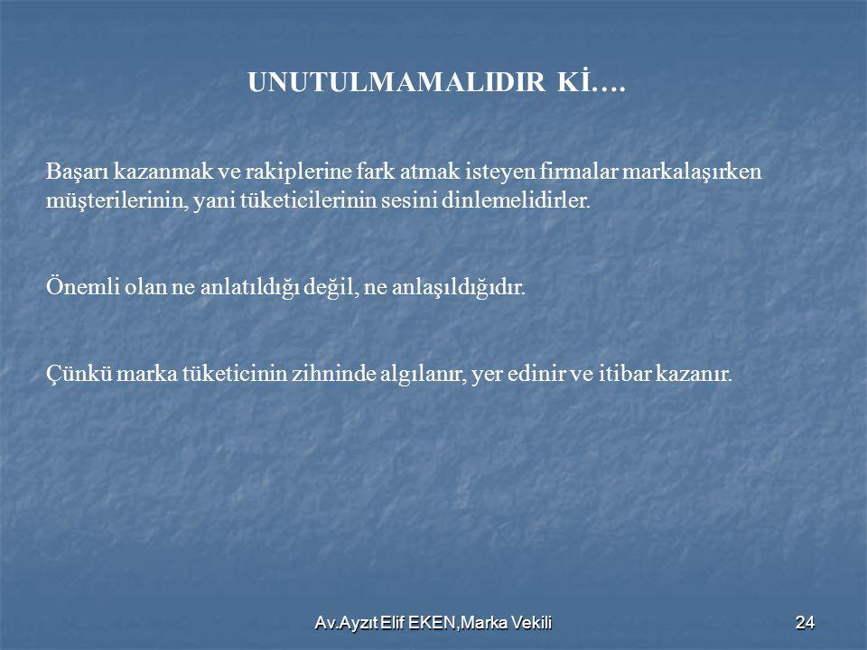 Av.Ayzıt Elif EKEN,Marka Vekili24 UNUTULMAMALIDIR Kİ….