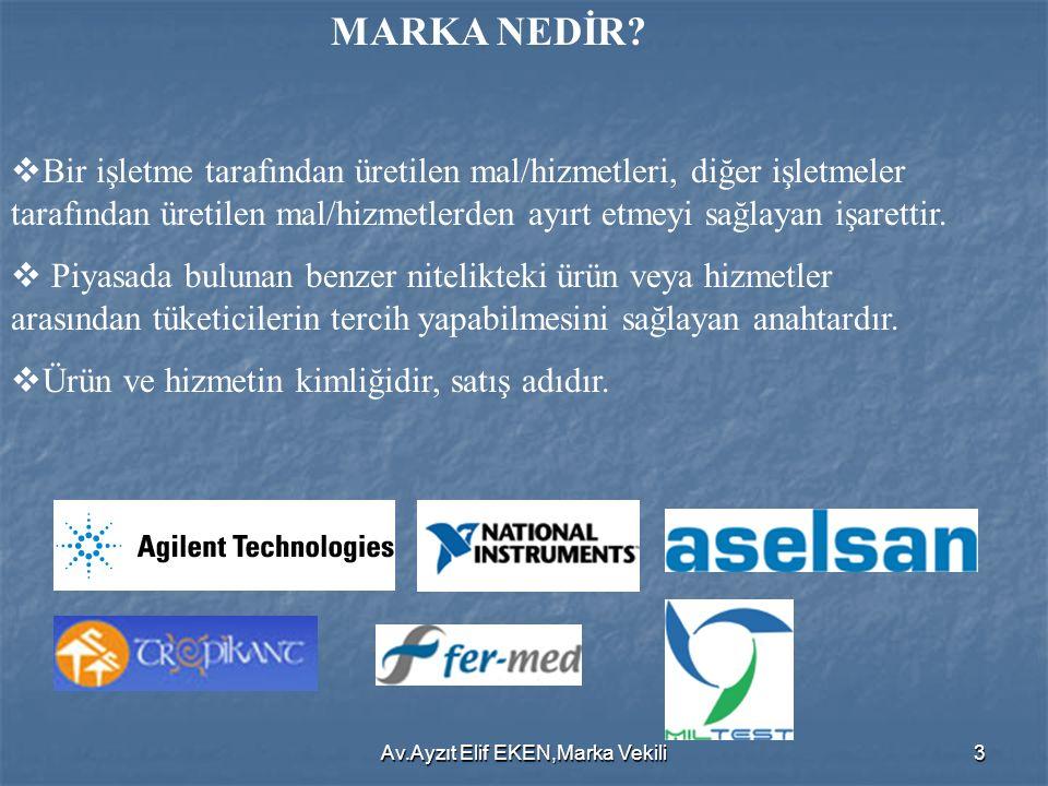 Av.Ayzıt Elif EKEN,Marka Vekili3 MARKA NEDİR.