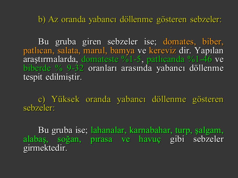 b) Az oranda yabancı döllenme gösteren sebzeler: Bu gruba giren sebzeler ise; domates, biber, patlıcan, salata, marul, bamya ve kereviz dir. Yapılan a