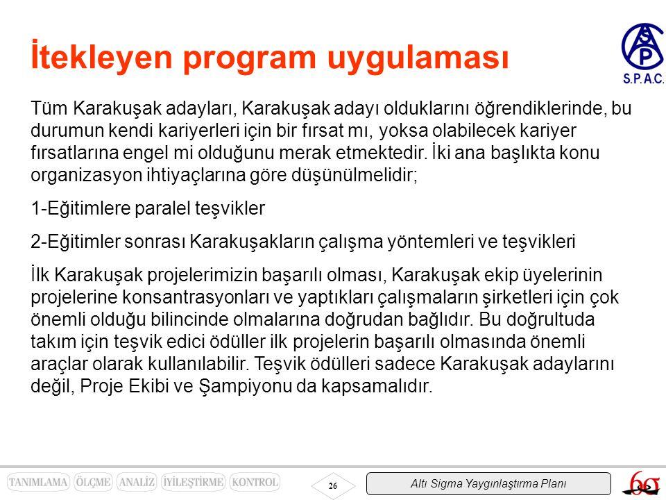 Altı Sigma Yaygınlaştırma Planı 26 İtekleyen program uygulaması Tüm Karakuşak adayları, Karakuşak adayı olduklarını öğrendiklerinde, bu durumun kendi