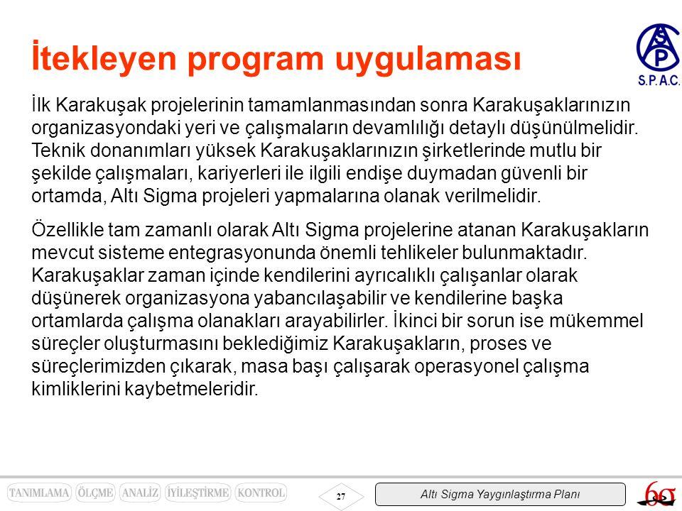 Altı Sigma Yaygınlaştırma Planı 27 İtekleyen program uygulaması İlk Karakuşak projelerinin tamamlanmasından sonra Karakuşaklarınızın organizasyondaki