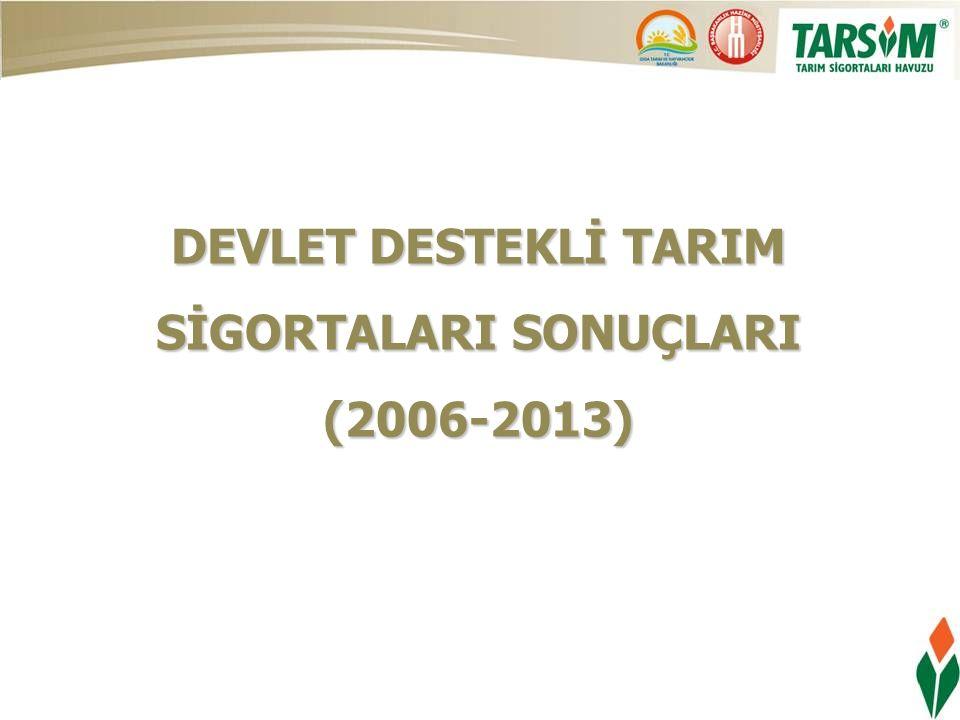 DEVLET DESTEKLİ TARIM SİGORTALARI SONUÇLARI (2006-2013)