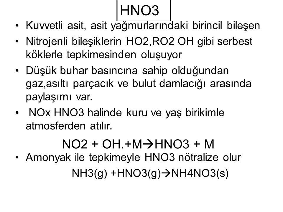 HNO3 Kuvvetli asit, asit yağmurlarındaki birincil bileşen Nitrojenli bileşiklerin HO2,RO2 OH gibi serbest köklerle tepkimesinden oluşuyor Düşük buhar basıncına sahip olduğundan gaz,asıltı parçacık ve bulut damlacığı arasında paylaşımı var.