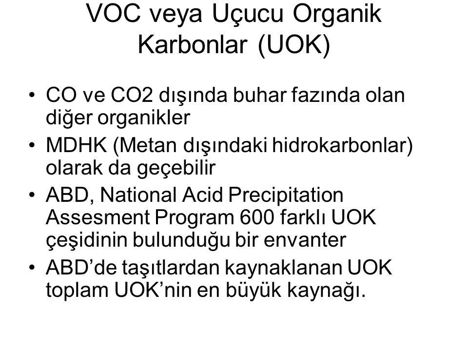 VOC veya Uçucu Organik Karbonlar (UOK) CO ve CO2 dışında buhar fazında olan diğer organikler MDHK (Metan dışındaki hidrokarbonlar) olarak da geçebilir ABD, National Acid Precipitation Assesment Program 600 farklı UOK çeşidinin bulunduğu bir envanter ABD'de taşıtlardan kaynaklanan UOK toplam UOK'nin en büyük kaynağı.