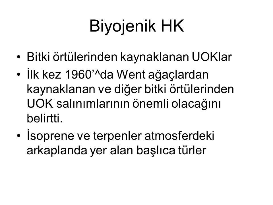 Biyojenik HK Bitki örtülerinden kaynaklanan UOKlar İlk kez 1960'^da Went ağaçlardan kaynaklanan ve diğer bitki örtülerinden UOK salınımlarının önemli olacağını belirtti.