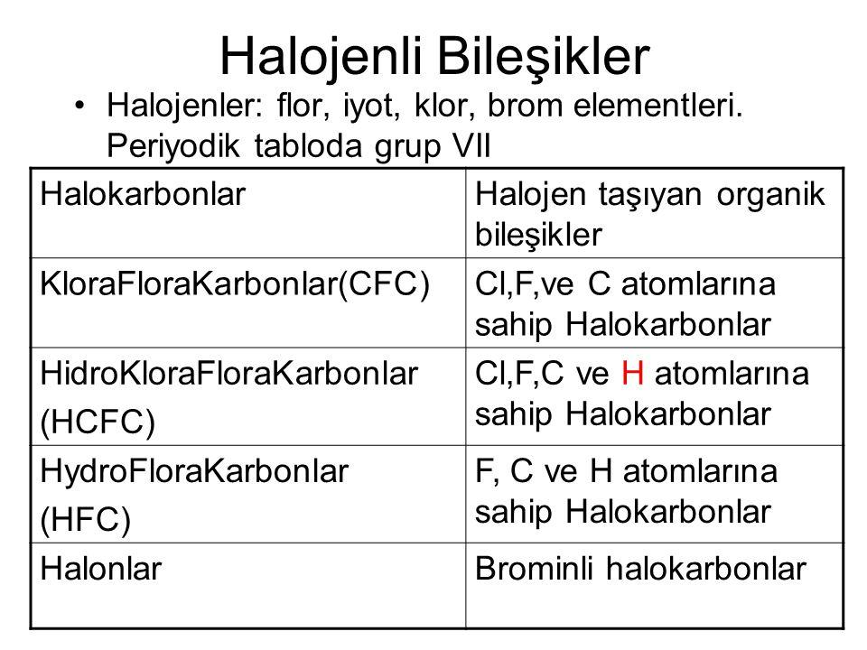 Halojenli Bileşikler Halojenler: flor, iyot, klor, brom elementleri.