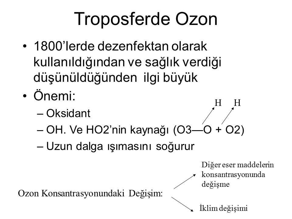 Troposferde Ozon 1800'lerde dezenfektan olarak kullanıldığından ve sağlık verdiği düşünüldüğünden ilgi büyük Önemi: –Oksidant –OH.