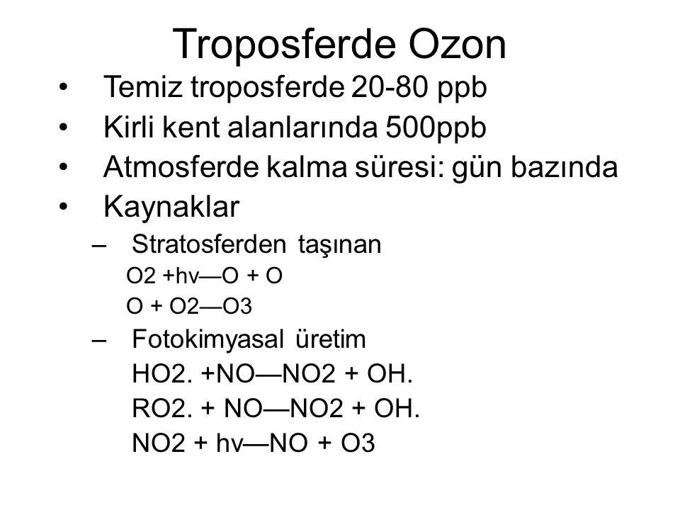 Temiz troposferde 20-80 ppb Kirli kent alanlarında 500ppb Atmosferde kalma süresi: gün bazında Kaynaklar –Stratosferden taşınan O2 +hv—O + O O + O2—O3 –Fotokimyasal üretim HO2.