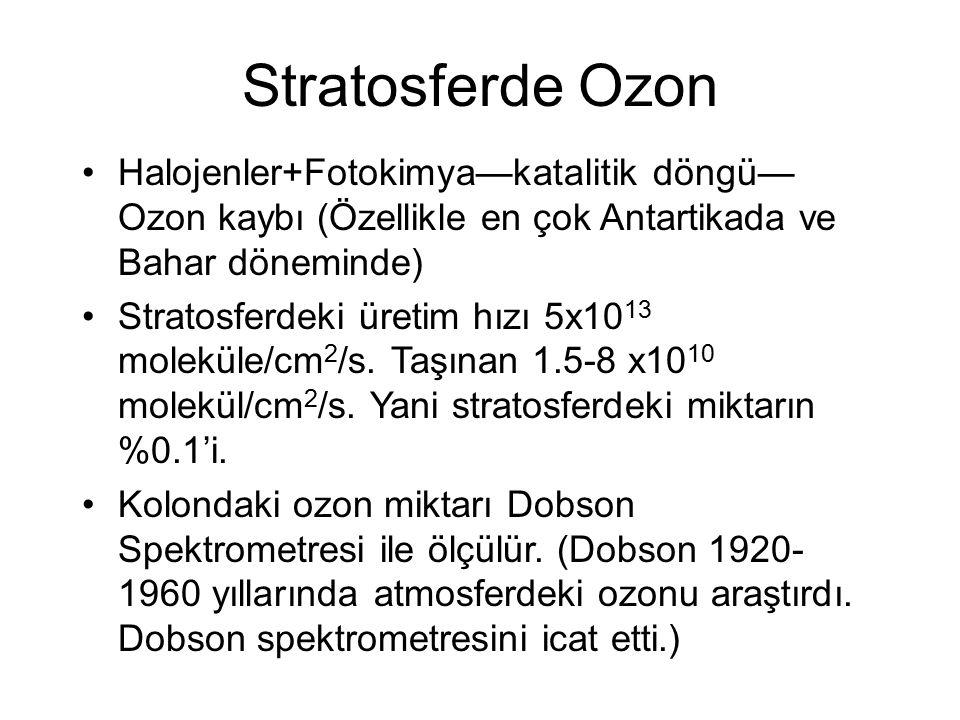 Stratosferde Ozon Halojenler+Fotokimya—katalitik döngü— Ozon kaybı (Özellikle en çok Antartikada ve Bahar döneminde) Stratosferdeki üretim hızı 5x10 13 moleküle/cm 2 /s.