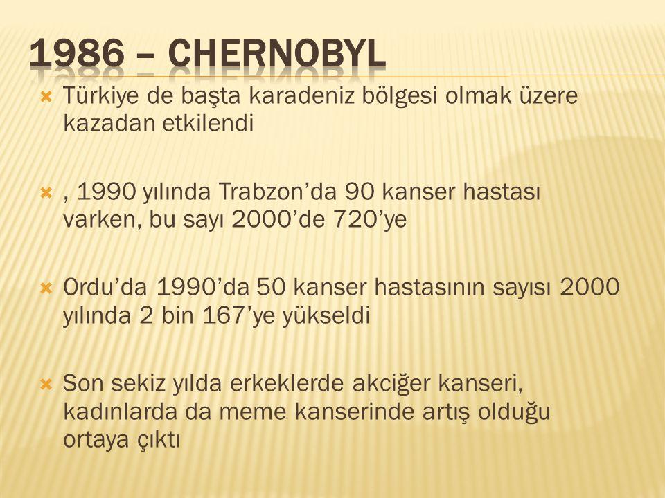  Türkiye de başta karadeniz bölgesi olmak üzere kazadan etkilendi , 1990 yılında Trabzon'da 90 kanser hastası varken, bu sayı 2000'de 720'ye  Ordu'