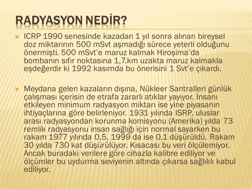  ICRP 1990 senesinde kazadan 1 yıl sonra alınan bireysel doz miktarının 500 mSvt aşmadığı sürece yeterli olduğunu önermişti. 500 mSvt'e maruz kalmak