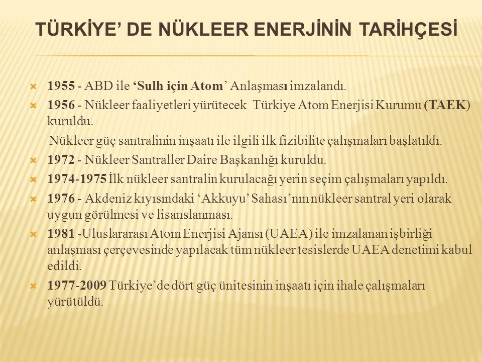  1955 - ABD ile 'Sulh için Atom' Anlaşması imzalandı.  1956 - Nükleer faaliyetleri yürütecek Türkiye Atom Enerjisi Kurumu (TAEK) kuruldu. Nükleer gü