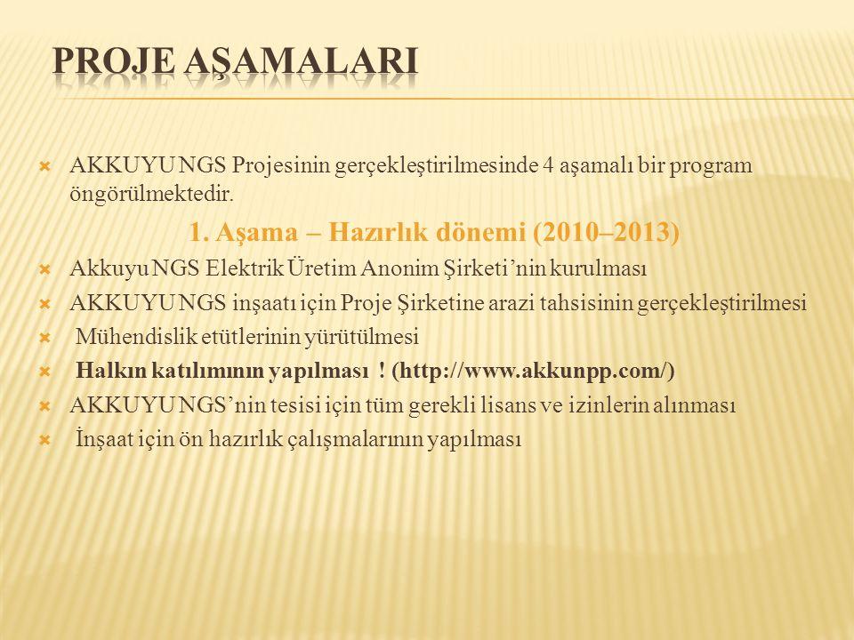  AKKUYU NGS Projesinin gerçekleştirilmesinde 4 aşamalı bir program öngörülmektedir. 1. Aşama – Hazırlık dönemi (2010–2013)  Akkuyu NGS Elektrik Üret