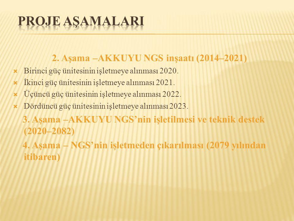 2. Aşama –AKKUYU NGS inşaatı (2014–2021)  Birinci güç ünitesinin işletmeye alınması 2020.  İkinci güç ünitesinin işletmeye alınması 2021.  Üçüncü g