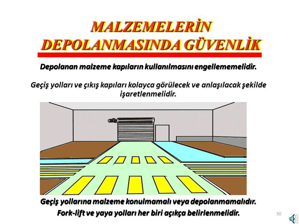 30 Depolanan malzeme kapıların kullanılmasını engellememelidir. MALZEMELERİN DEPOLANMASINDA GÜVENLİK Geçiş yolları ve çıkış kapıları kolayca görülecek