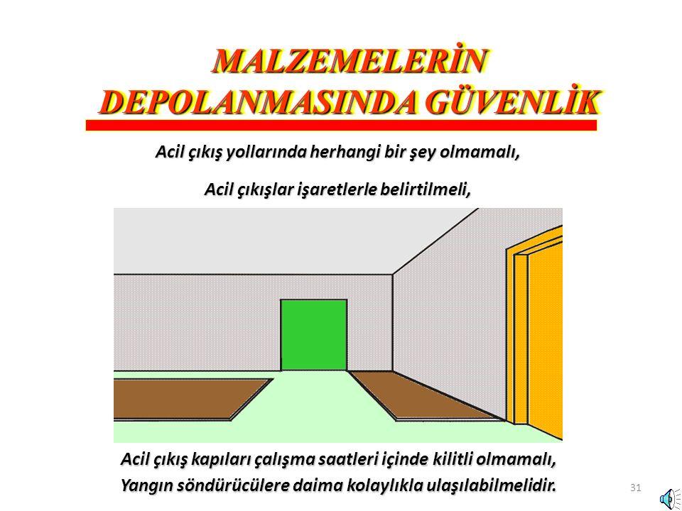 31 Acil çıkış yollarında herhangi bir şey olmamalı, MALZEMELERİN DEPOLANMASINDA GÜVENLİK Acil çıkışlar işaretlerle belirtilmeli, Acil çıkış kapıları ç
