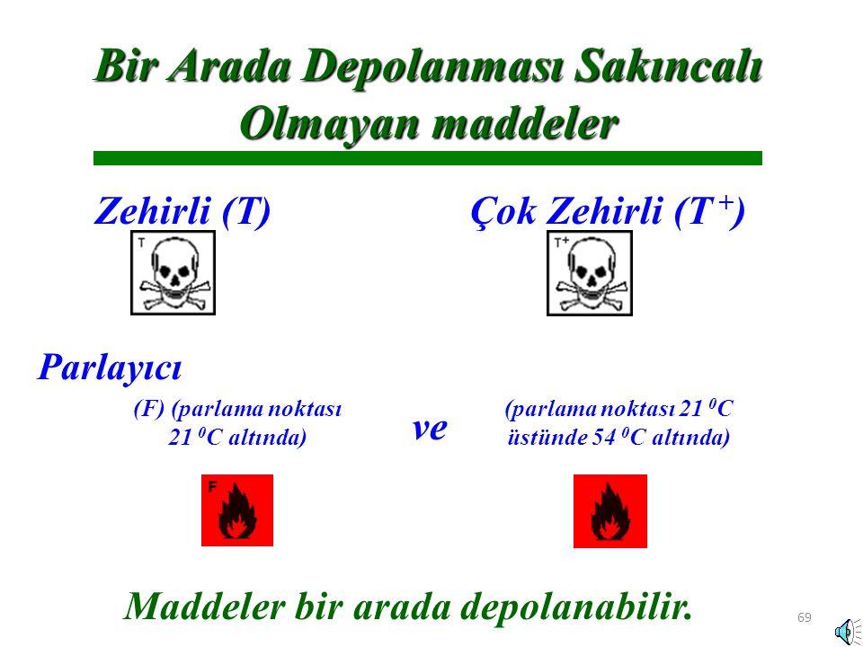 69 Zehirli (T) Bir Arada Depolanması Sakıncalı Olmayan maddeler Çok Zehirli (T + ) Maddeler bir arada depolanabilir. Parlayıcı (F) (parlama noktası 21
