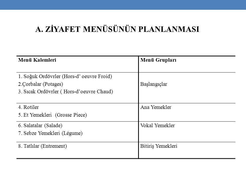A. ZİYAFET MENÜSÜNÜN PLANLANMASI Menü KalemleriMenü Grupları 1.