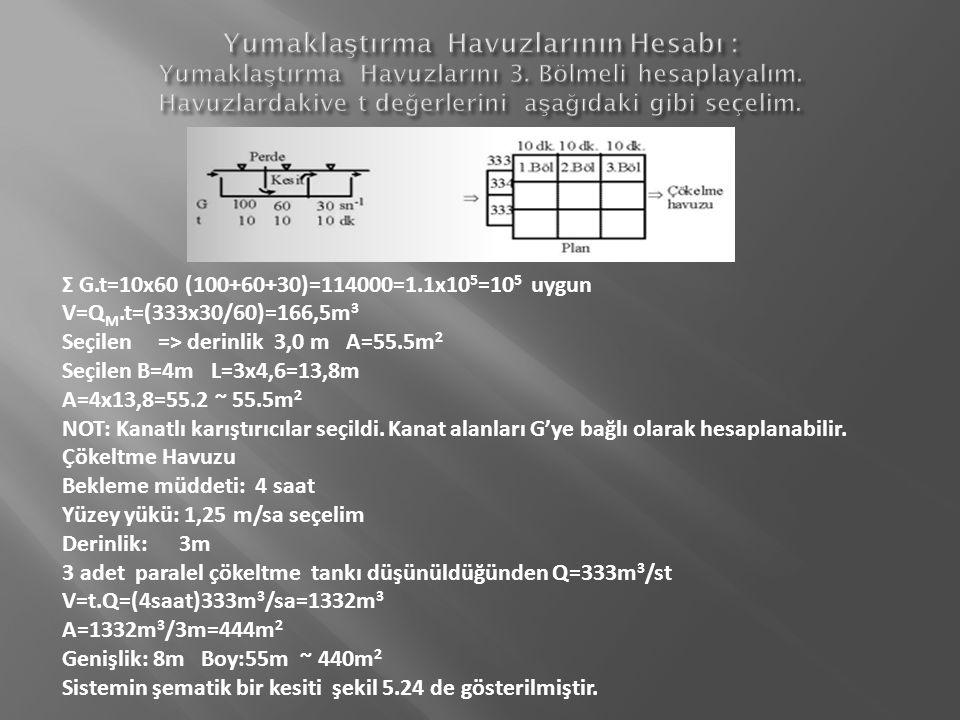 Σ G.t=10x60 (100+60+30)=114000=1.1x10 5 =10 5 uygun V=Q M.t=(333x30/60)=166,5m 3 Seçilen => derinlik 3,0 m A=55.5m 2 Seçilen B=4m L=3x4,6=13,8m A=4x13,8=55.2 ~ 55.5m 2 NOT: Kanatlı karıştırıcılar seçildi.