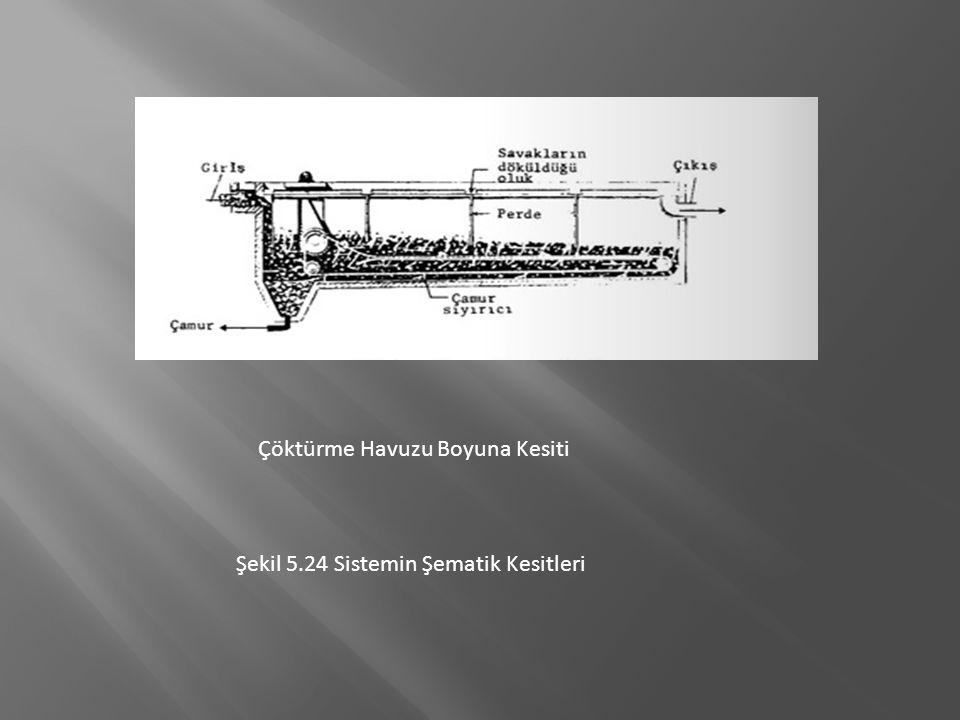 Çöktürme Havuzu Boyuna Kesiti Şekil 5.24 Sistemin Şematik Kesitleri