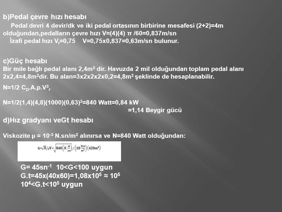 ÇÖZÜM: N=p.g.Q.∆h Q=720 m 3 /st = 12 m 3 dk = 0,2 m 3 /sn N = 1000x9,81x0,2x1,0=1962Watt= 1,96 kW V = 40 dk x 12 m 3 /dk = 480 m 3 Birim hacim başına lüzumlu güç N 1 =N/V=1962/480=4,1Watt/m 3 yumaklaştırma hacmi bulunur.