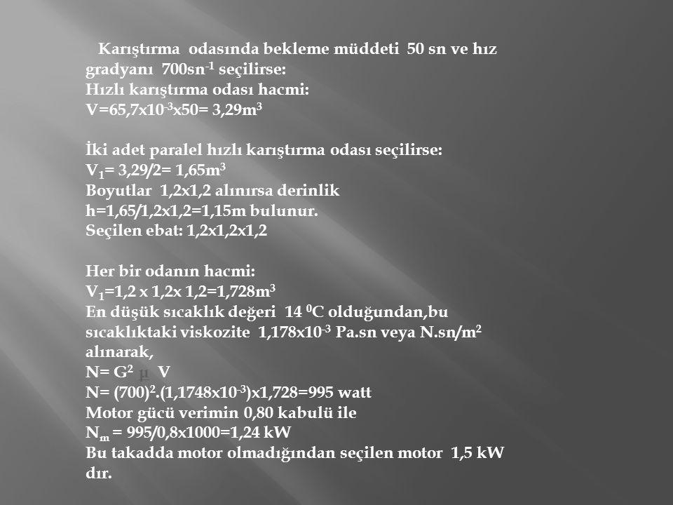 Karıştırma odasında bekleme müddeti 50 sn ve hız gradyanı 700sn -1 seçilirse: Hızlı karıştırma odası hacmi: V=65,7x10 -3 x50= 3,29m 3 İki adet paralel hızlı karıştırma odası seçilirse: V 1 = 3,29/2= 1,65m 3 Boyutlar 1,2x1,2 alınırsa derinlik h=1,65/1,2x1,2=1,15m bulunur.