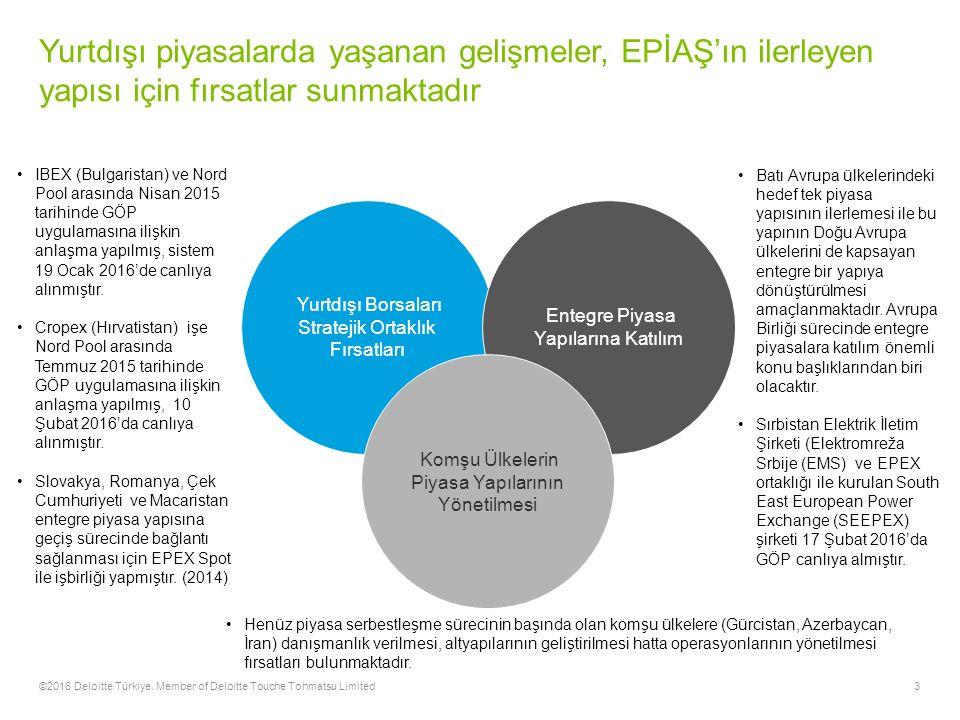 3 Yurtdışı piyasalarda yaşanan gelişmeler, EPİAŞ'ın ilerleyen yapısı için fırsatlar sunmaktadır ©2016 Deloitte Türkiye.