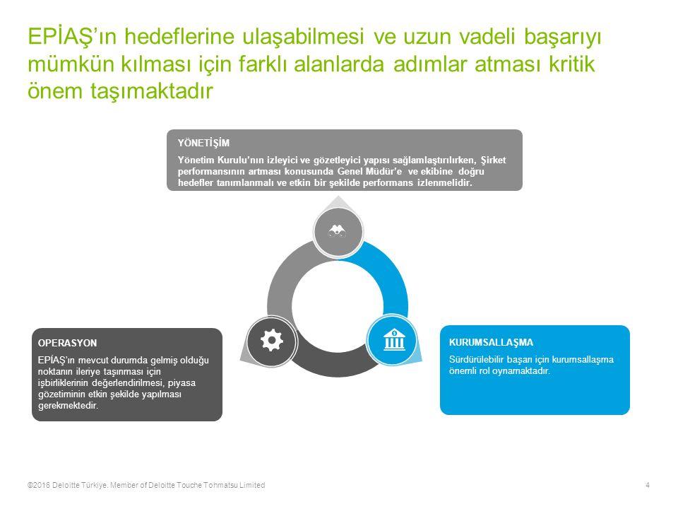 4 EPİAŞ'ın hedeflerine ulaşabilmesi ve uzun vadeli başarıyı mümkün kılması için farklı alanlarda adımlar atması kritik önem taşımaktadır ©2016 Deloitte Türkiye.