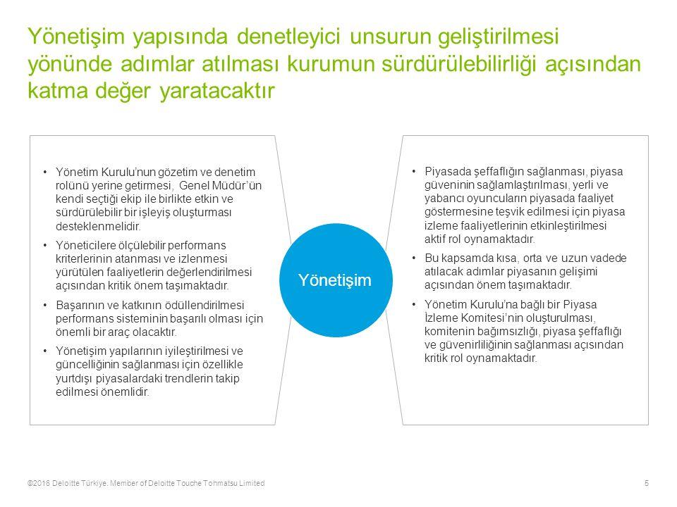 5 Yönetişim yapısında denetleyici unsurun geliştirilmesi yönünde adımlar atılması kurumun sürdürülebilirliği açısından katma değer yaratacaktır ©2016 Deloitte Türkiye.