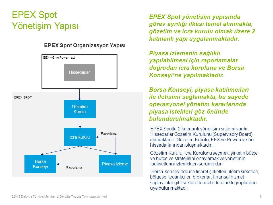 EPEX Spot Organizasyon Yapısı EPEX Spot Yönetişim Yapısı EPEX Spotta 2 katmanlı yönetişim sistemi vardır.