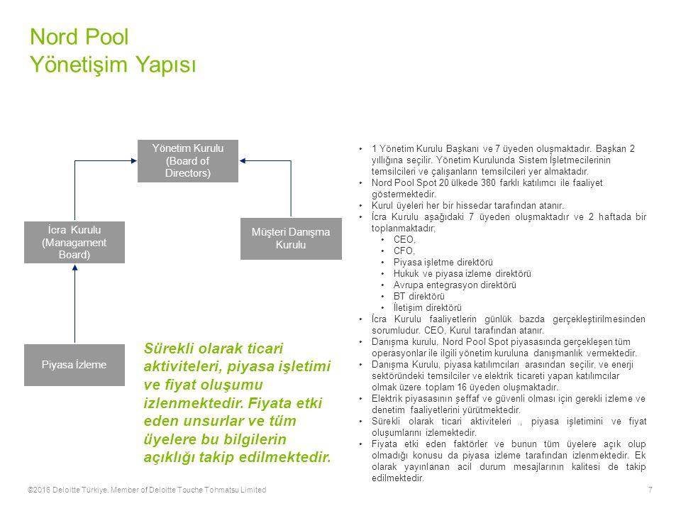 Nord Pool Yönetişim Yapısı ©2016 Deloitte Türkiye.