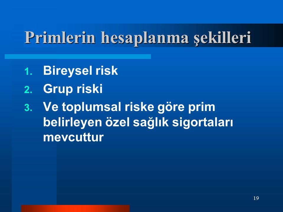19 Primlerin hesaplanma şekilleri 1. Bireysel risk 2. Grup riski 3. Ve toplumsal riske göre prim belirleyen özel sağlık sigortaları mevcuttur