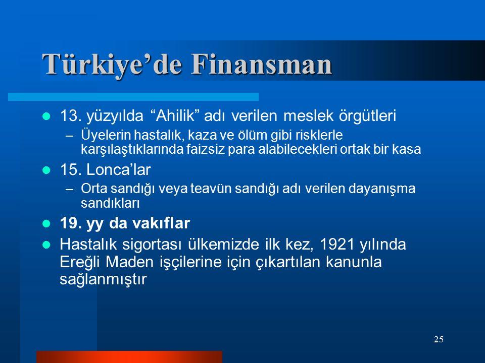 """25 Türkiye'de Finansman 13. yüzyılda """"Ahilik"""" adı verilen meslek örgütleri –Üyelerin hastalık, kaza ve ölüm gibi risklerle karşılaştıklarında faizsiz"""