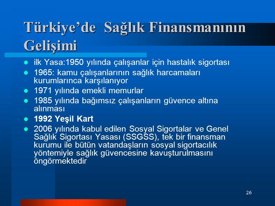 26 Türkiye'de Sağlık Finansmanının Gelişimi ilk Yasa:1950 yılında çalışanlar için hastalık sigortası 1965: kamu çalışanlarının sağlık harcamaları kuru