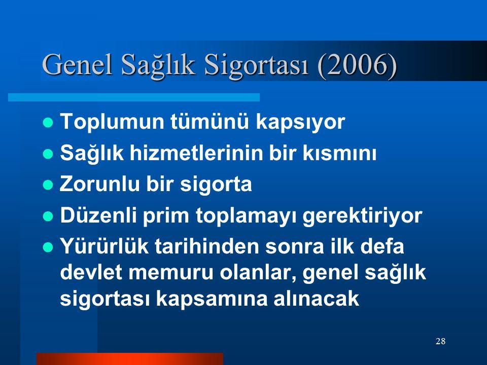 28 Genel Sağlık Sigortası (2006) Toplumun tümünü kapsıyor Sağlık hizmetlerinin bir kısmını Zorunlu bir sigorta Düzenli prim toplamayı gerektiriyor Yür