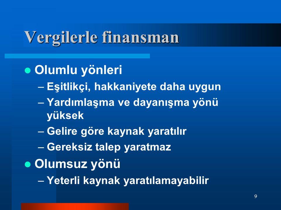 9 Vergilerle finansman Olumlu yönleri –Eşitlikçi, hakkaniyete daha uygun –Yardımlaşma ve dayanışma yönü yüksek –Gelire göre kaynak yaratılır –Gereksiz