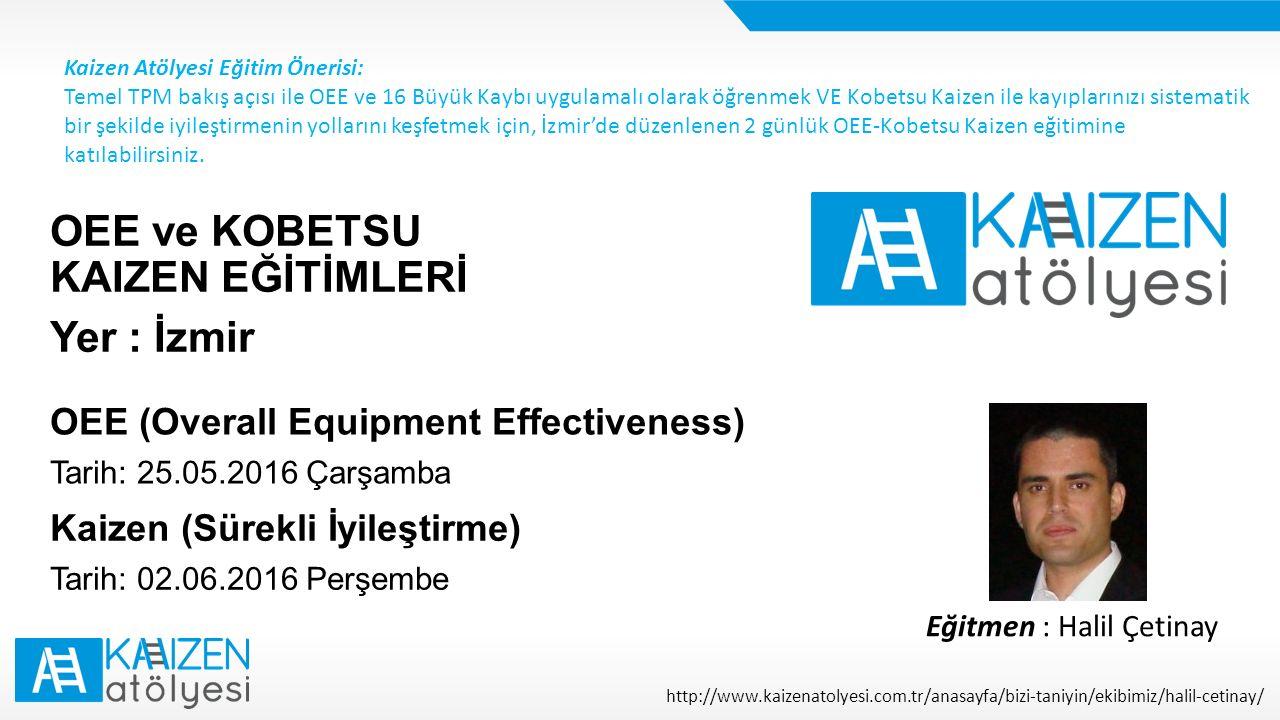 OEE Eğitiminin Amacı OEE (Overall Equipment Effectiveness) veya Türkçe adıyla TEE (Toplam Ekipman Etkinliği) makine kapasitelerinizin ne kadar iyi ve etkin kullanıldığını gösteren bir performans göstergesidir.