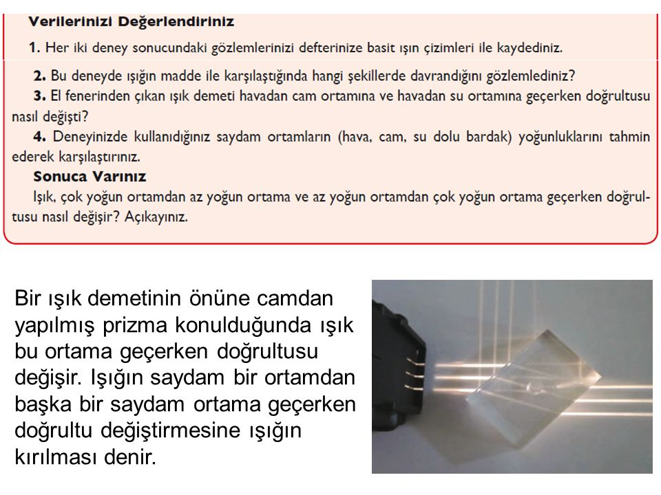 Bir ışık demetinin önüne camdan yapılmış prizma konulduğunda ışık bu ortama geçerken doğrultusu değişir. Işığın saydam bir ortamdan başka bir saydam o