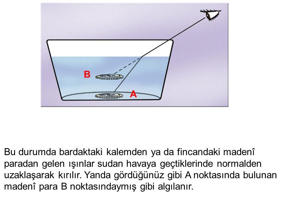 Bu durumda bardaktaki kalemden ya da fincandaki madenî paradan gelen ışınlar sudan havaya geçtiklerinde normalden uzaklaşarak kırılır. Yanda gördüğünü