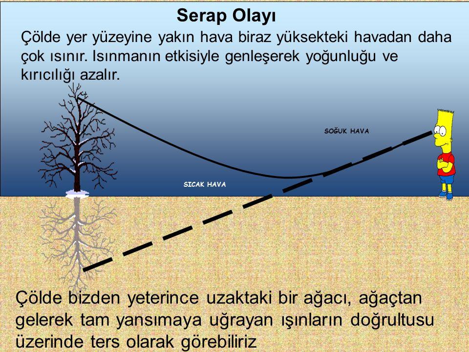 SOĞUK HAVA SICAK HAVA Çölde bizden yeterince uzaktaki bir ağacı, ağaçtan gelerek tam yansımaya uğrayan ışınların doğrultusu üzerinde ters olarak göreb