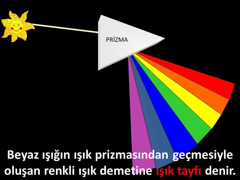 PRİZMA Beyaz ışığın ışık prizmasından geçmesiyle oluşan renkli ışık demetine ışık tayfı tayfı denir. Beyaz ışık