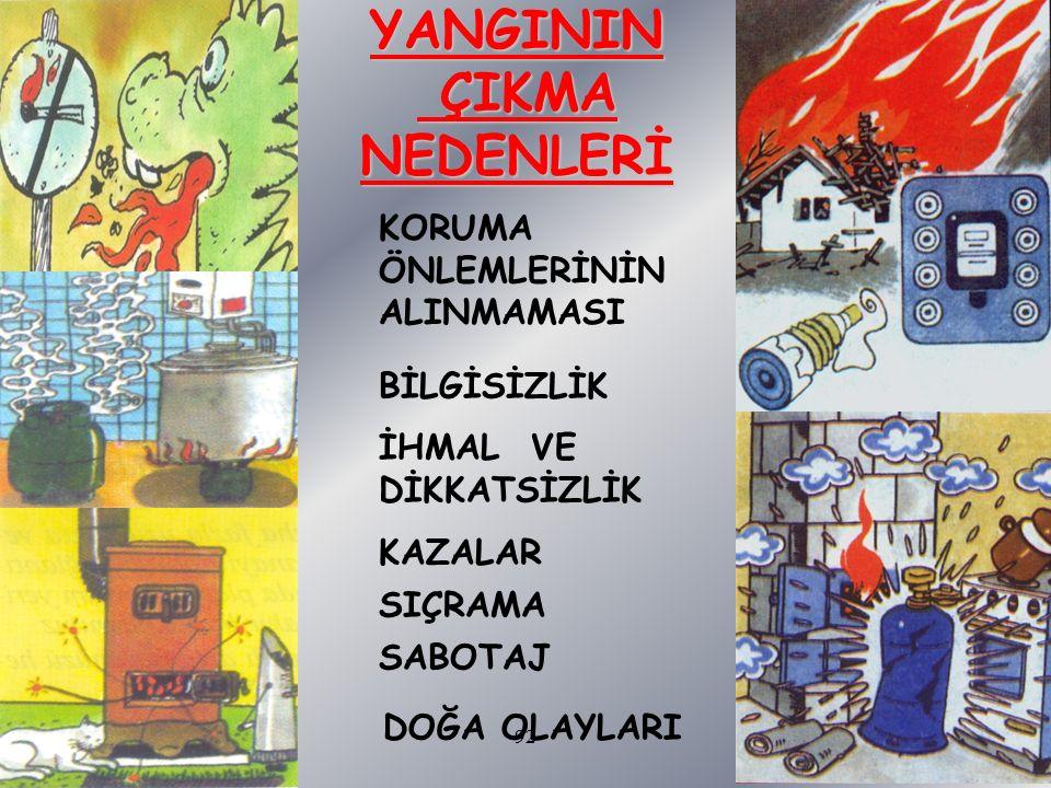 28.05.20169213 ELEKTR İ K, elektronik YANGINIDIR..