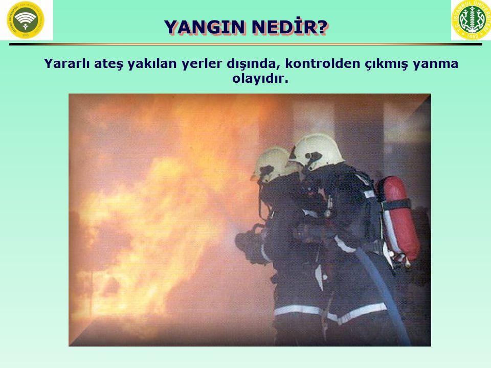 YANGIN NEDİR? Yararlı ateş yakılan yerler dışında, kontrolden çıkmış yanma olayıdır.