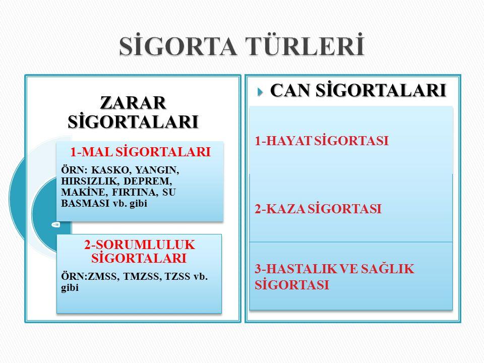  2-SİGORTANIN AÇACAĞI DAVALARDA ZAMANAŞIMI (RÜCU)  SİGORTACININ TTK'NIN 1472/I.