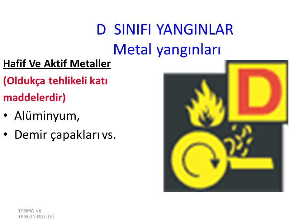 D SINIFI YANGINLAR Metal yangınları Hafif Ve Aktif Metaller (Oldukça tehlikeli katı maddelerdir) Alüminyum, Demir çapakları vs.