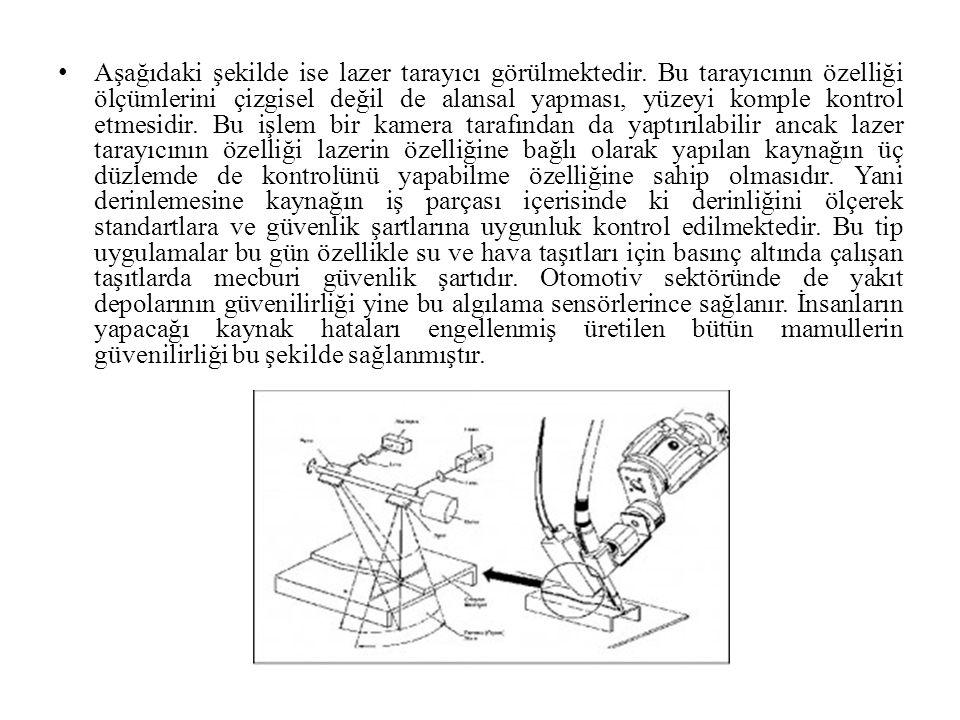 Aşağıdaki şekilde ise lazer tarayıcı görülmektedir. Bu tarayıcının özelliği ölçümlerini çizgisel değil de alansal yapması, yüzeyi komple kontrol etmes