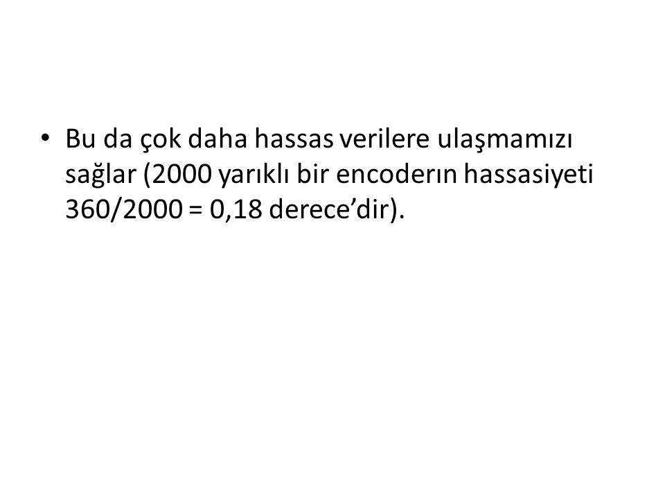 Bu da çok daha hassas verilere ulaşmamızı sağlar (2000 yarıklı bir encoderın hassasiyeti 360/2000 = 0,18 derece'dir).
