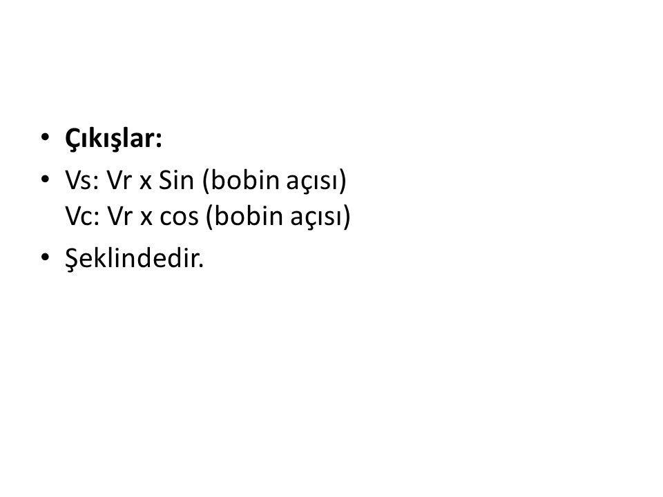 Çıkışlar: Vs: Vr x Sin (bobin açısı) Vc: Vr x cos (bobin açısı) Şeklindedir.