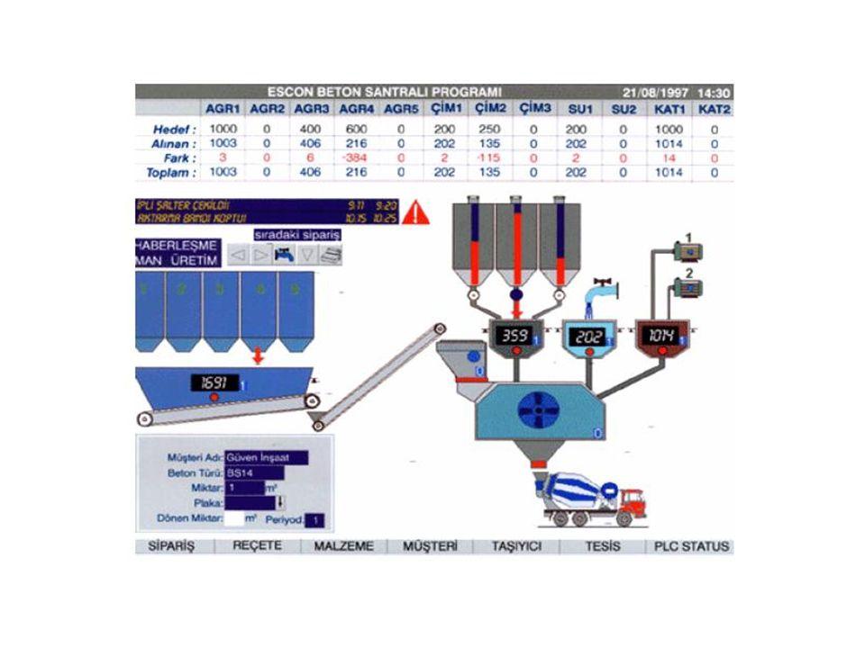 LDR Işık Sensörleri LDR'ler (Light Dependent Resistor) ışık yoğunluğuna göre direnci değişen devre elemanlarıdır.
