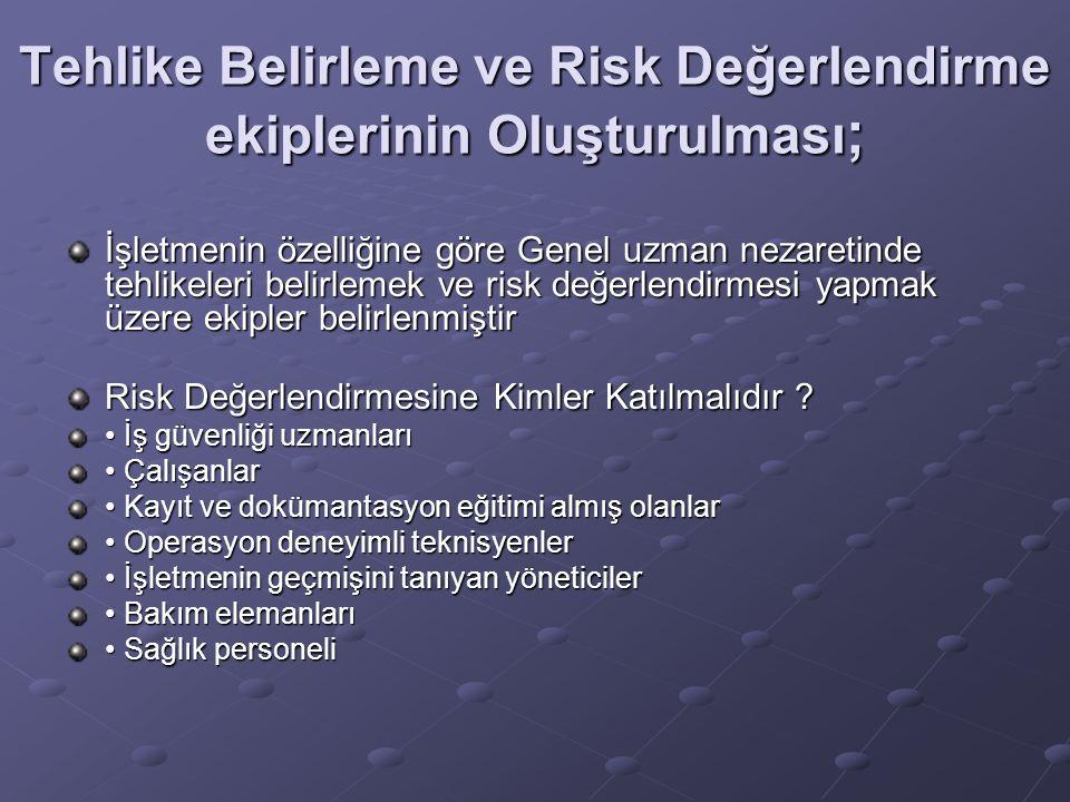 Tehlike Belirleme ve Risk Değerlendirme ekiplerinin Oluşturulması ; İşletmenin özelliğine göre Genel uzman nezaretinde tehlikeleri belirlemek ve risk